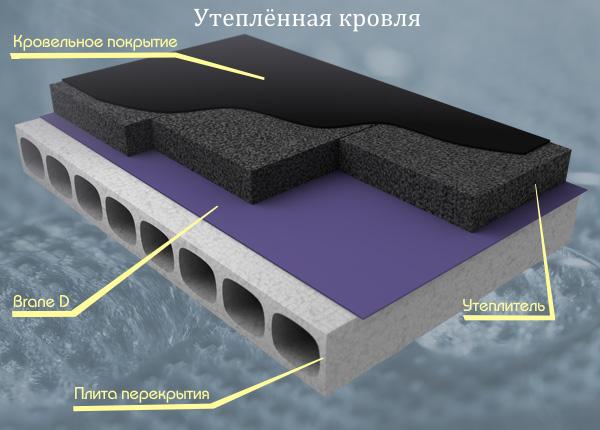 Пробковая шумоизоляция стен цена новосибирск