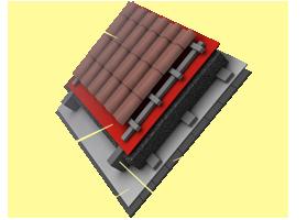 Применение пароизоляции «Brane ALU» В конструкциях утепленной кровли