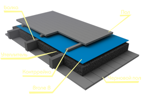 Применение материала «Brane B» при устройстве ламинированных и паркетных полов