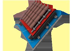 Применение материала «Brane A-Vent» в конструкции утепленной кровли
