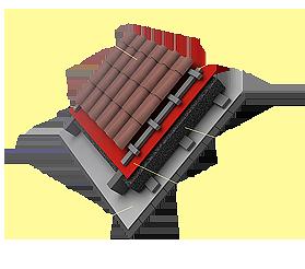 Применение материала «Brane Armo» в конструкции утепленной кровли